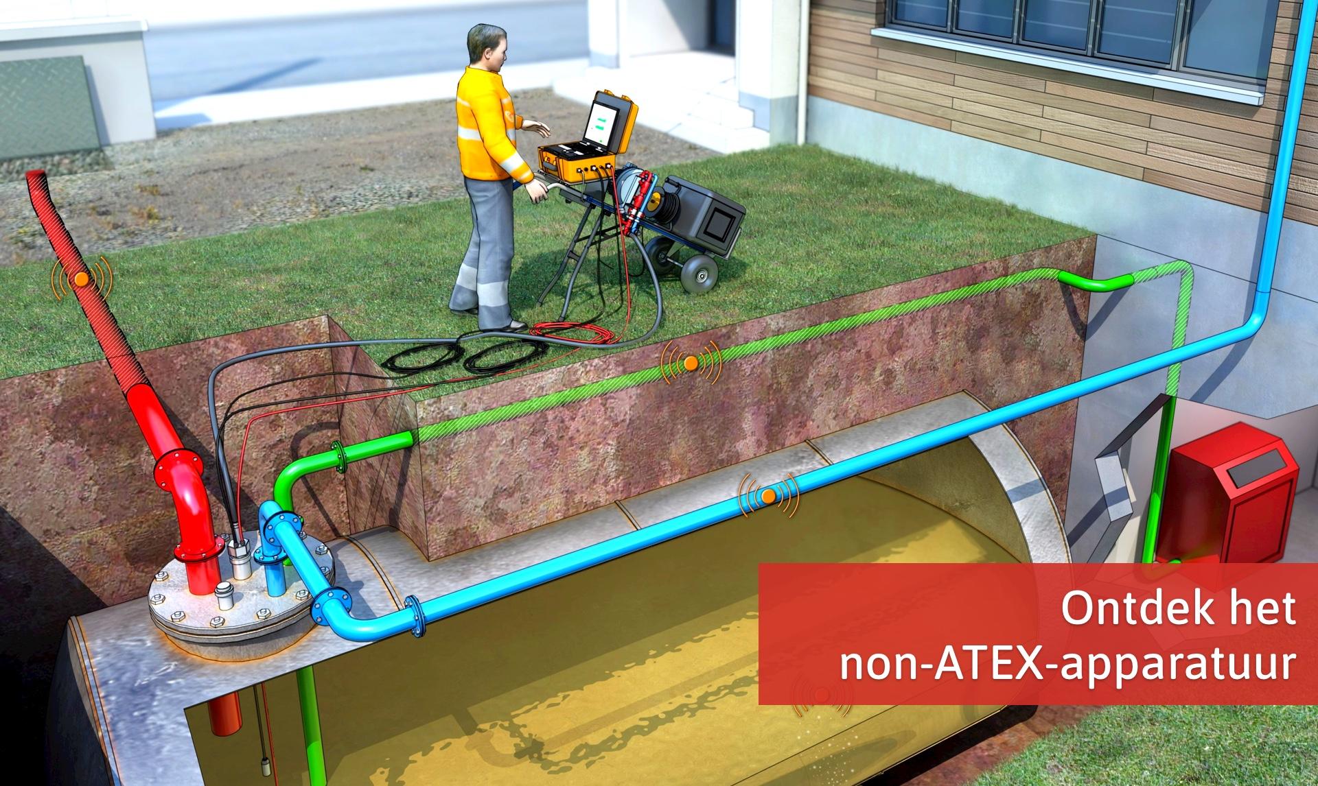 Ontdek het non-ATEX-apparatuur